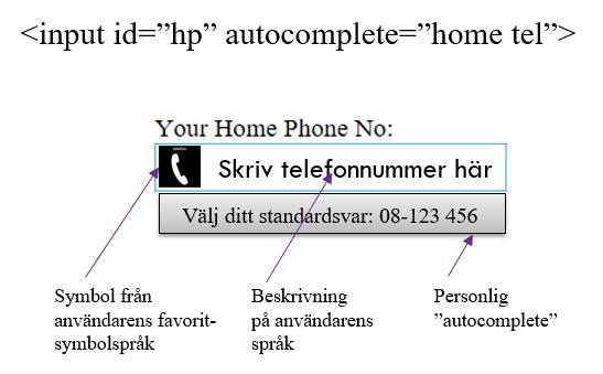 Telefon dating tjänster nummer